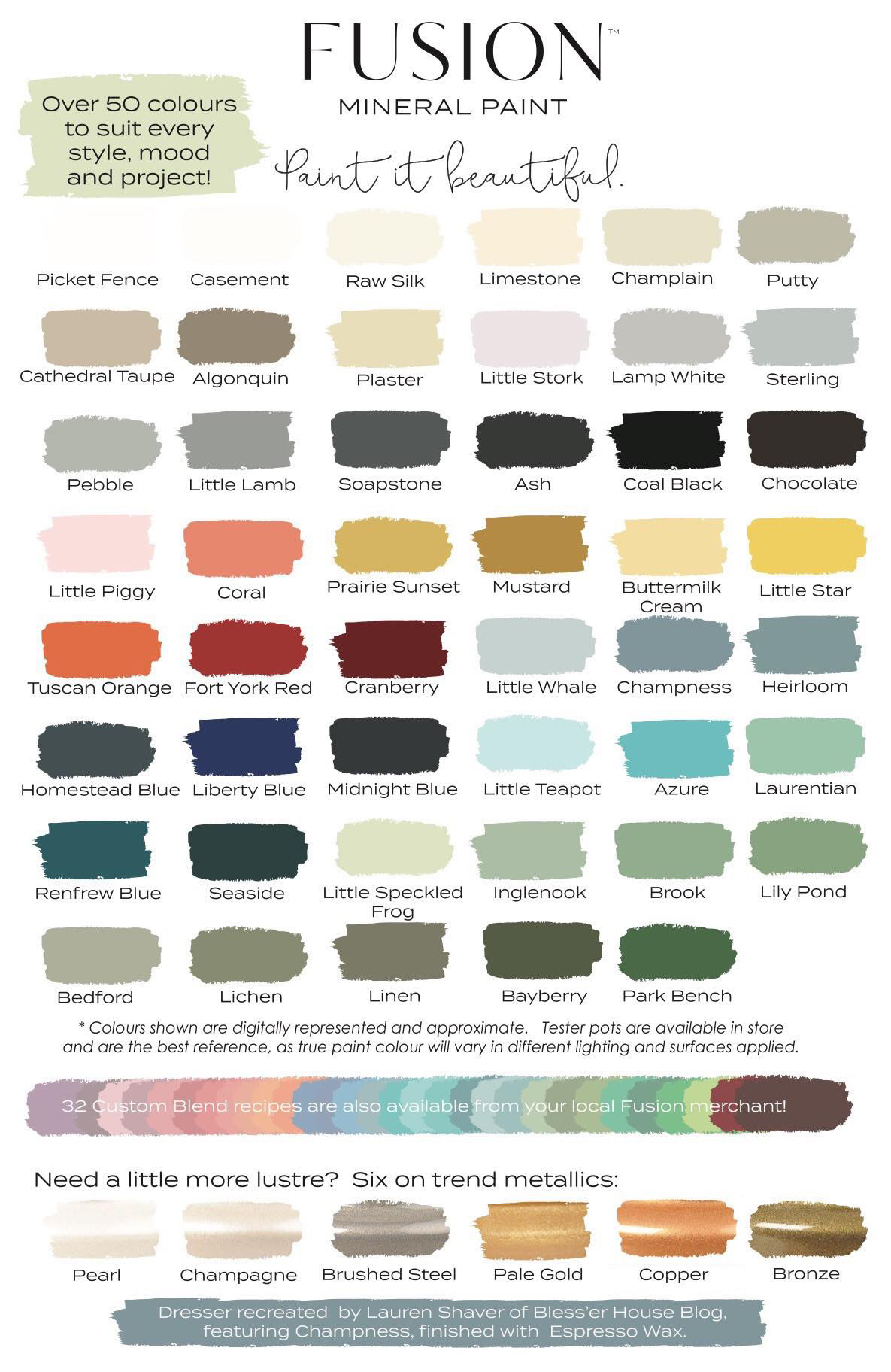 Fusion Paint Samples